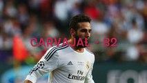 Les notes des joueurs du Real Madrid dans FIFA 17