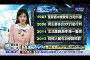 【1983歷史上的今天】豐原高中禮堂塌26死86傷