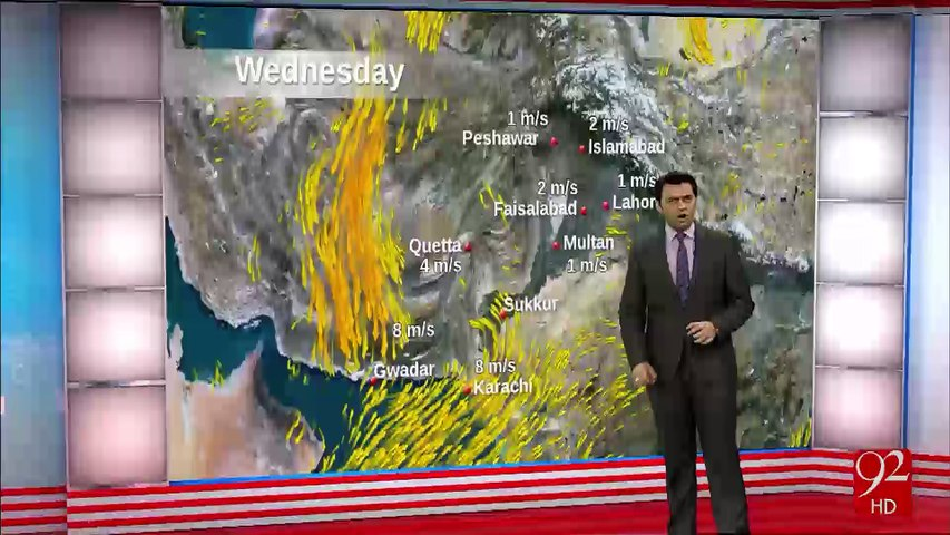 Weather Updates - 31-08-2016 - 92NewsHD