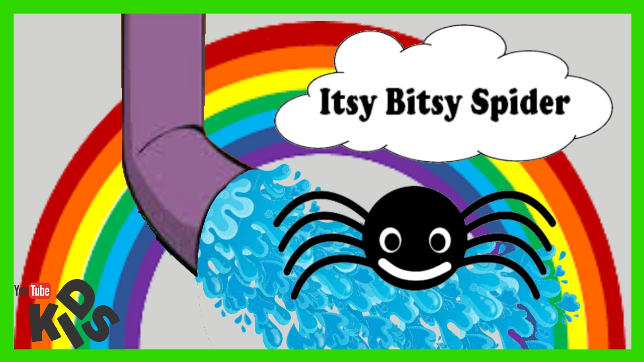 itsy bitsy spider | ABC song | alphabet song | rhymes | baa baa black sheep itsy bitsy spider | ABC song | alphabet song | rhymes | baa baa black sheep