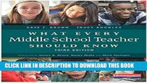 New Book What Every Middle School Teacher Should Know, Third Edition