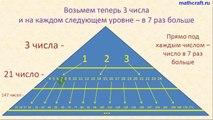 Сумма всех натуральных чисел - еще пирамиды, еще прогрессии