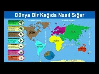 6.Sınıf Sosyal Bilgiler (Dünya Bir Kağıda Nasıl Sığar)