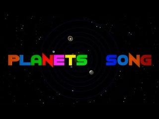 A Canção dos Planetas | poesia infantil | Planets Song