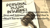 How to Determine Car Insurance Liability Limits-  Car Insurance Liability Limits