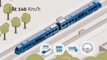 Coradia iLint –Un tren cero emisiones