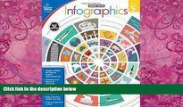 Big Deals  Infographics, Grade 5 (Ready to Go)  Best Seller Books Most Wanted