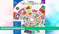 Big Deals  Infographics, Grade 2 (Ready to Go)  Free Full Read Most Wanted
