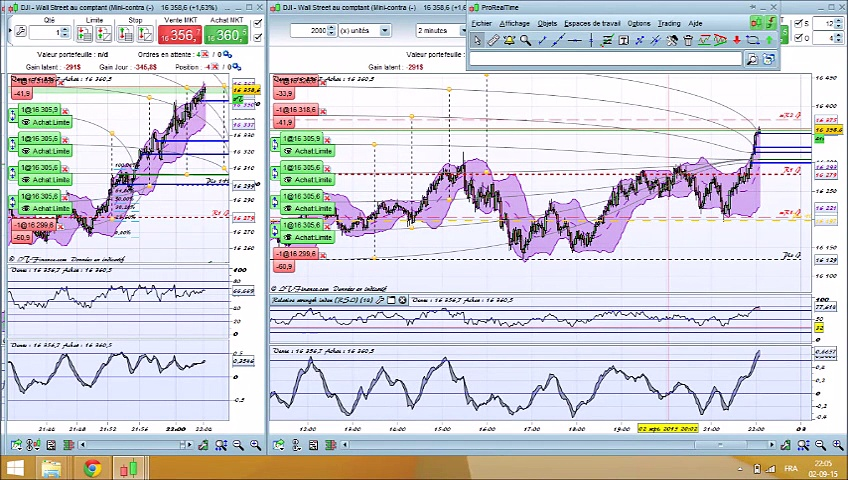 trading pour site 3