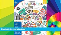 Big Deals  Infographics, Grade 5 (Ready to Go)  Free Full Read Best Seller