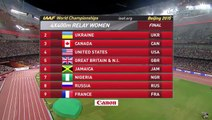 Jamaica runs down USA in 4x400m Champs - Universal Sports-a3hoqtwBvpA
