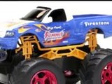 Radio Control Monster Truck Ford Big Foot Toy