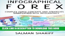 [PDF] Infographical Forex: Complex Forex Concepts and Strategies Simplified with Infographics