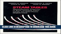 PDF Gas Tables: Thermodynamic Properties of Air Products of