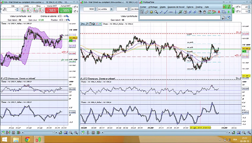 scalping sur site trading argent