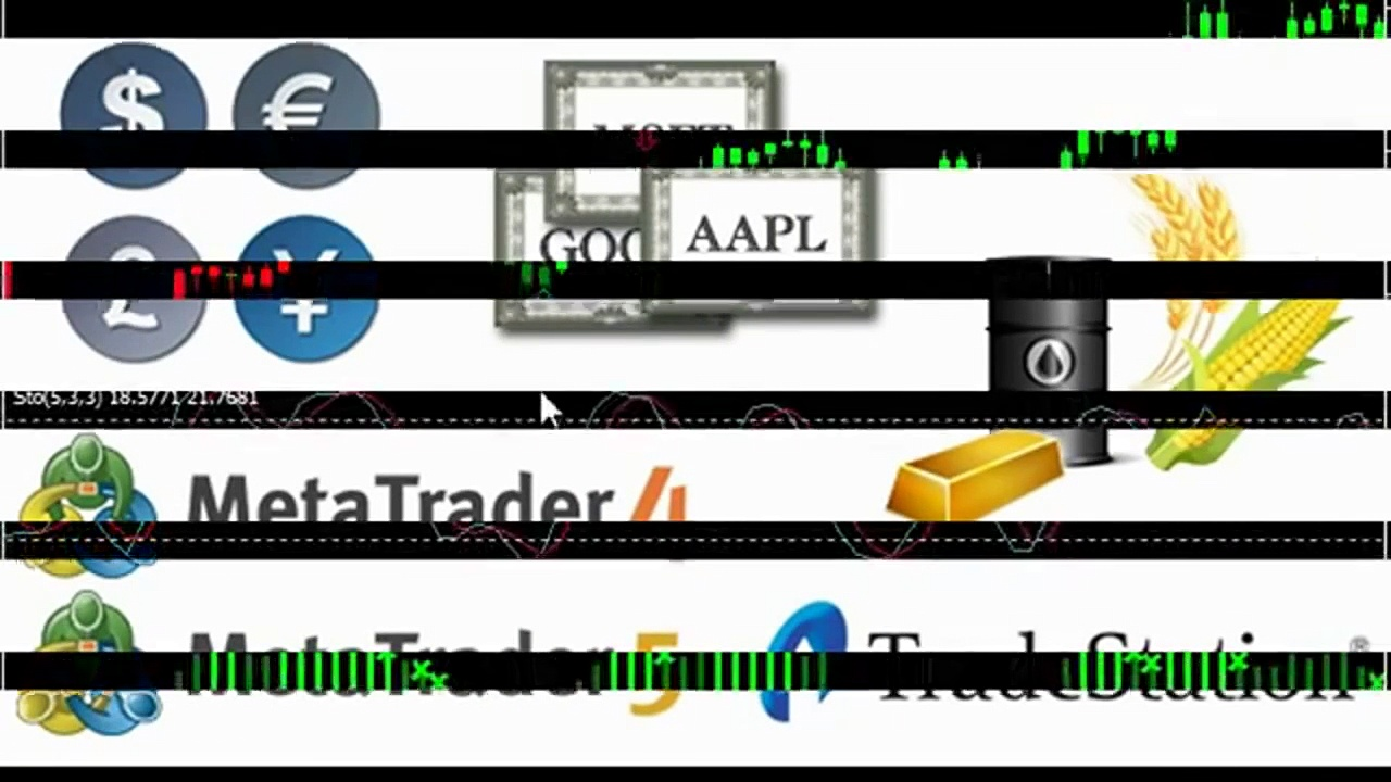 Forex Trading  –   Best Forex Automated Trading 2016