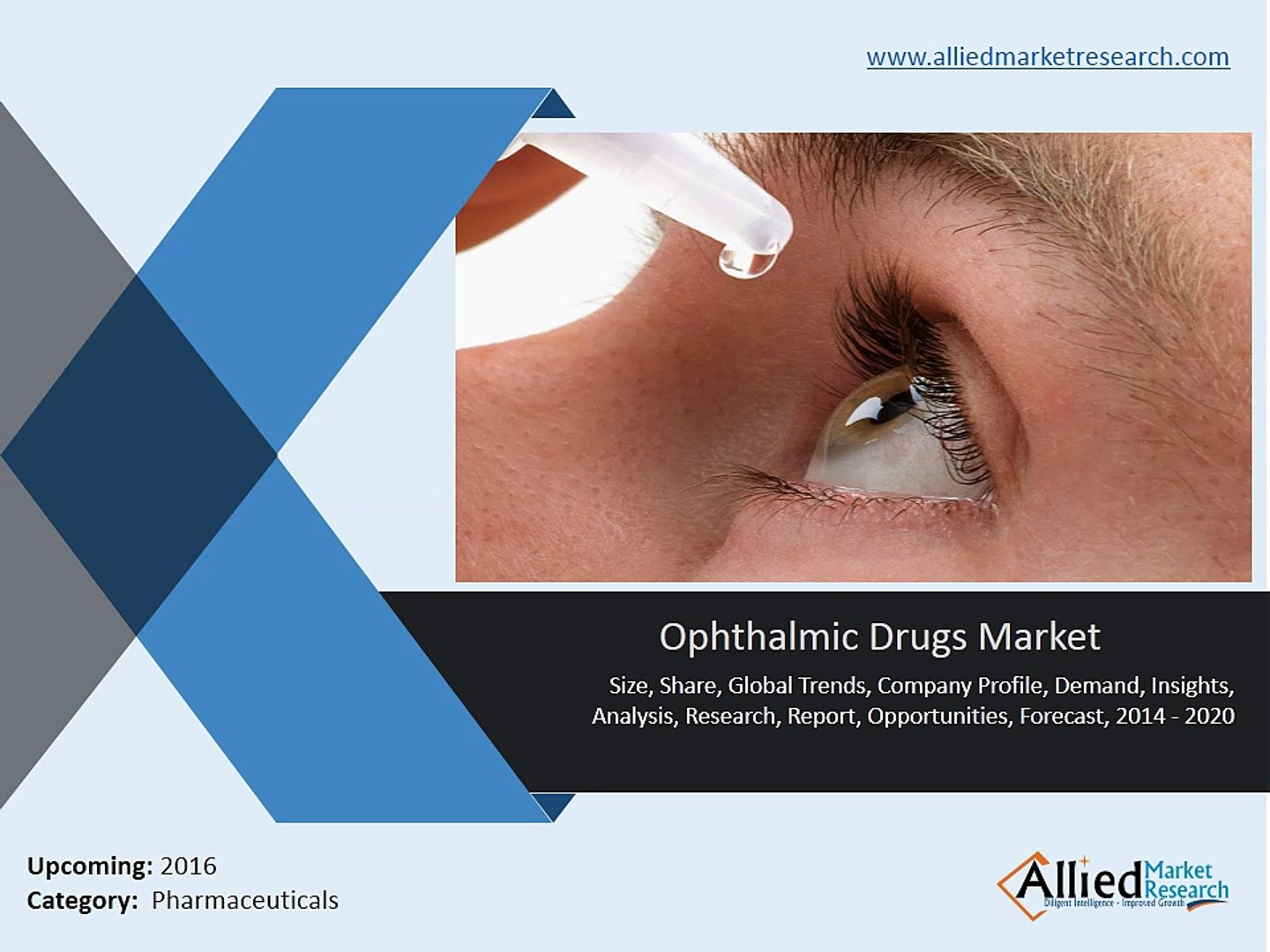 Ophthalmic Drugs Market by Targated drugs and types