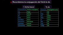Lesson 09 S3 Recordemos-Conjugación del verb TODO