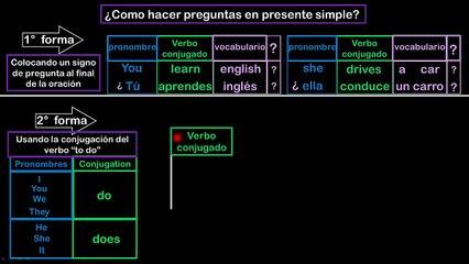 Lesson 09 S4  como hacer preguntas usando el Verb TODO