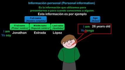 Lesson 09 S(EXTRA 2) Información Personal