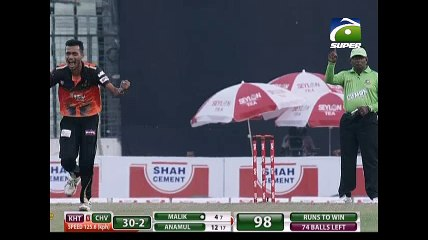 Fall of wickets of Chittagong Vikings