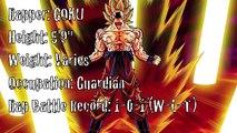 Goku vs Naruto [THE RAP BATTLE]