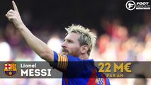 Salaire : le top 10 des joueurs les mieux payés au monde