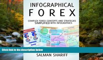 FREE DOWNLOAD  Forex Strategies and Concepts Simplified with Infographics: Infographical Forex