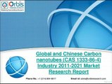 Carbon nanotubes (CAS 1333-86-4) Market Globally & in China