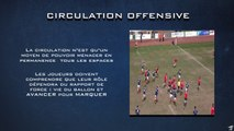 Circulation offensive (2)