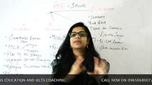 PTE COACHING NTRODUCTION  STUDY SMART PTE & IELTS COACHING IN DELHI & PUNE