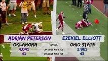 Is Ezekiel Elliott Adrian Peterson 2.0? Zeke & AP Comparison | NFL NOW
