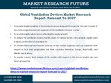 Global Ventilation Devices Market Research Report- Forecast To 2027
