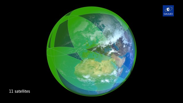 Galileo coverage