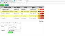 Membuat Edit & Hapus Data dengan PHP PDO + jQuery Ajax (2)