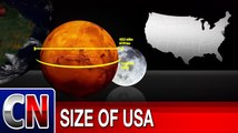 What would United States size look like on Moon, Mars, Jupiter and Pluto?