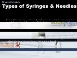 Types of Syringes and Needles - Gwaymedical.com