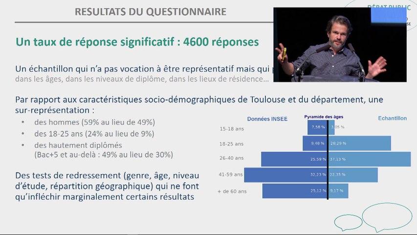 Présentation des résultats du questionnaire par D. Prothais & parole à la salle