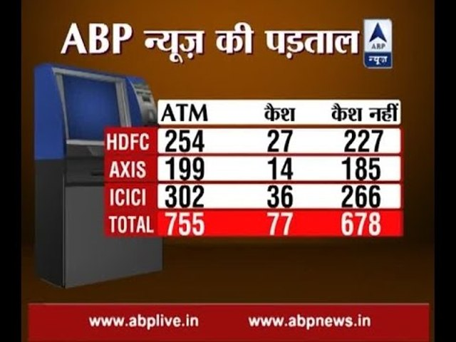ABP News probe on status of ATMs with/without cash