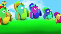 Parrot Cartoon Finger Family Rhymes | Animated Nursery Finger Family Rhymes | Finger Family Songs |