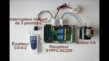 Émetteur Récepteur commande sans fil le moteur CA tourne dans le sens direct ou inverse par Télécommande sans fil