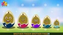 Surprise Egg Jack fruit |Surprise Eggs Finger Family| Surprise Eggs Toys Jack fruit