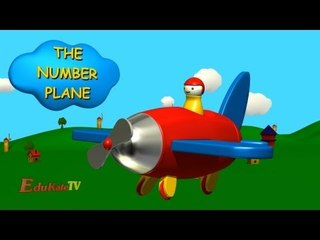 The Number Plane