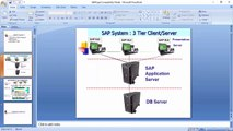 Introduction to SP3D Training Video By MultisoftSystems in delhi