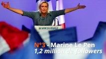 Les 10 personnalités politiques françaises les plus suivies sur Twitter