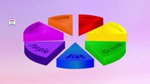 Learn Colors for Kids | Learning Colors With Colors Wheel Chart | Learning Colors for Kids Babies