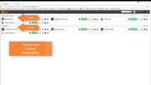 Supervisor Interface - Callshaper's Hosted Predictive Dialer Cloud Platform - Auto Voice Dialer