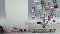 Telekom - Netz der Zukunft _ Drosselkom _ Netzneutralität