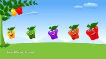 Capsicum Finger Family Song | Kids Rhyme School #NurseryRhymes & Kids Songs For Children