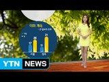 [날씨] 오늘도 낮 더위 계속...큰 일교차 주의 / YTN (Yes! Top News)